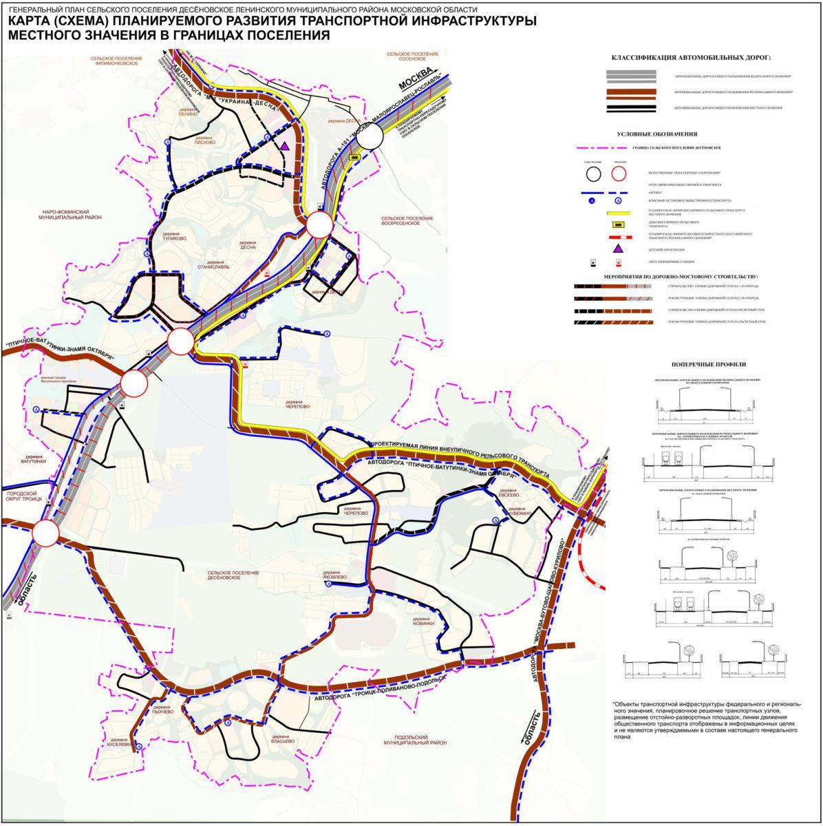 схема развития дорог в новой москве
