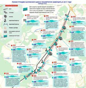 Реконструкция Калужского шоссе 2017
